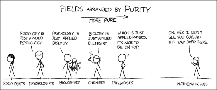 "xkdc comic on scientific fields arranged by purity, with Mathematics considered the ""Most pure"""